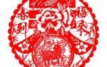 Поздравления на китайский новый год. Иероглифы, приносящие удачу. Поздравить с китайским новым годом